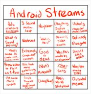 artist:Awesome3475 bingo game:Android_Shitshow streamer:vinny // 1160x1200 // 319.8KB